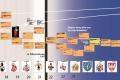Multivariable visualisation: tracing 40 generations